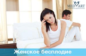 диагностики бесплодия женщин бесплодие